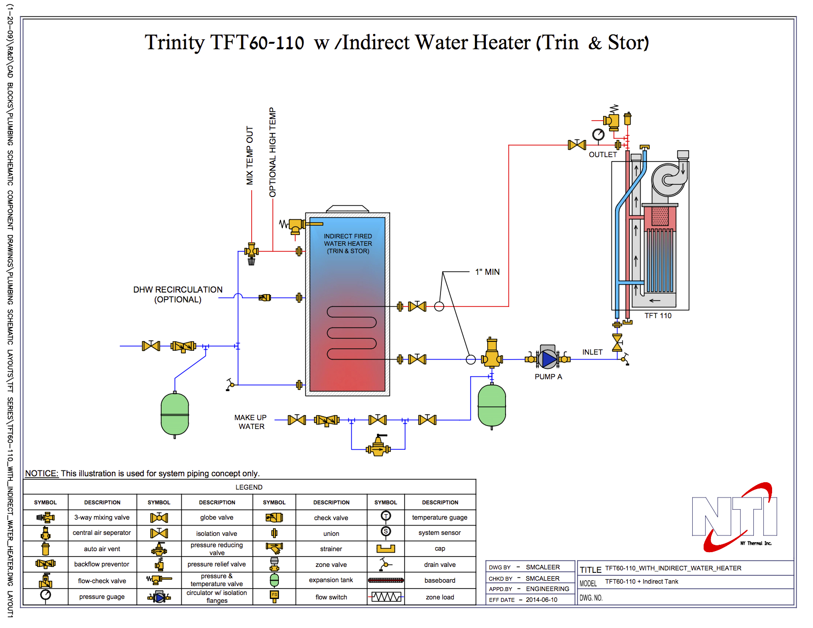 Utilizing boilers for water heating able distributors tft60 110withindirectwaterheater the advantages of indirect water heating ccuart Gallery